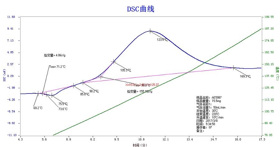 AE5987_固化曲线_17.jpg