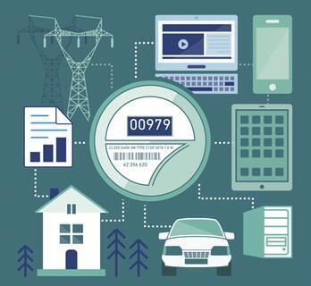 2017-2021年全球数字电表市场将持续扩大
