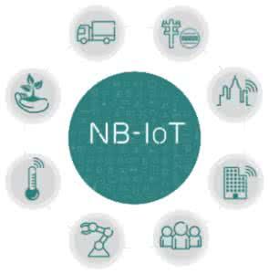 福建厦门电信开通窄带物联网 实现NB-IoT网络全覆盖