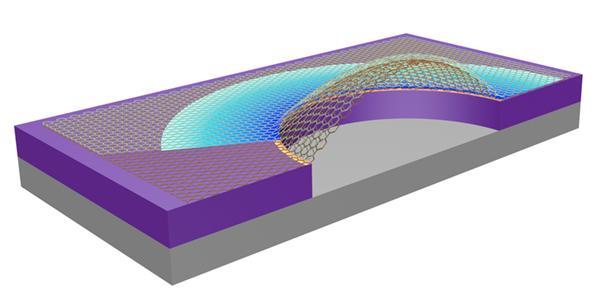 石墨烯原子级层间剪切作用研究获进展