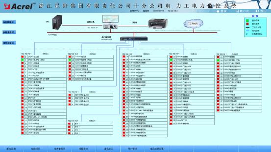 480浙江星野集团有限责任公司十分公司电力工程小结-201708172450.png