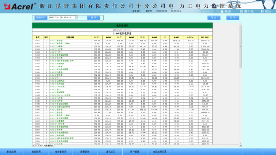 480浙江星野集团有限责任公司十分公司电力工程小结-201708172698.png
