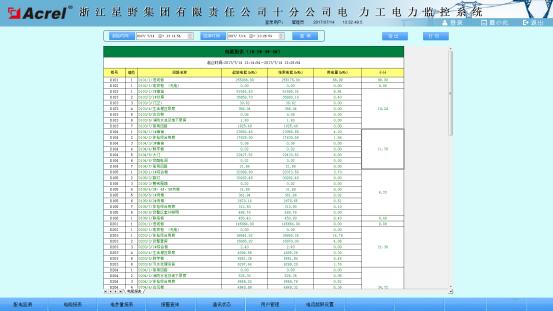 480浙江星野集团有限责任公司十分公司电力工程小结-201708172806.png