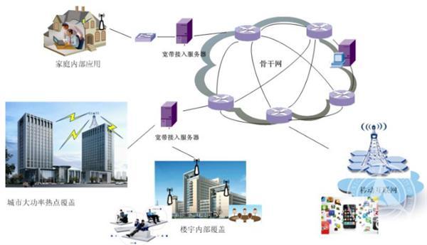 短距离无线通信参数计量标准及量值溯源体系研究通过验收