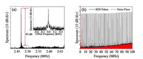 中国科学院上海光机所脉冲拉曼光纤激光器研究获进展
