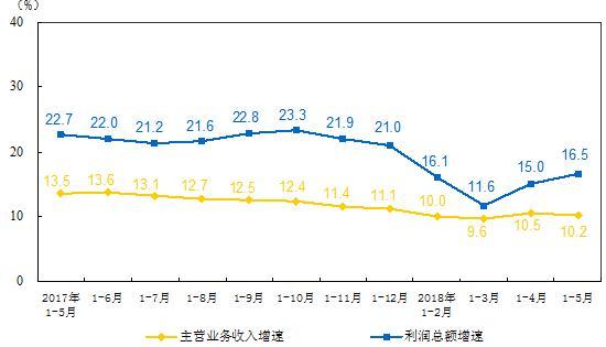 太阳城申博娱乐官网 1