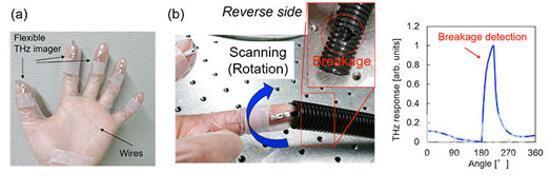 研究人员开发基于碳纳米管的柔性太赫兹成像仪