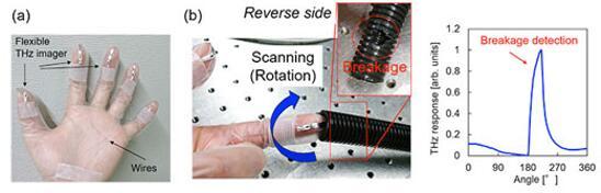 基于碳纳米管的柔性太赫兹成像仪诞生