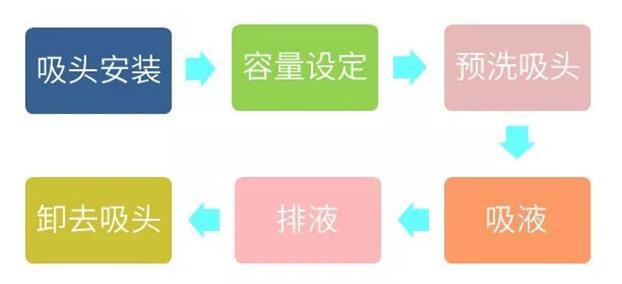 流程.jpg