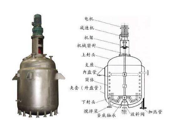 反应釜是根据什么选型的呢?