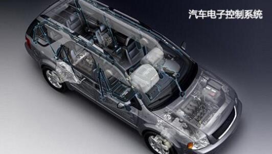 汽车电子控制系统的控制方式以及汽车ECU的基本特点有哪些?