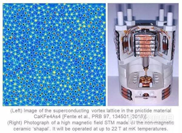 牛津仪器22T超导磁体系统在马德里自治大学成功安装