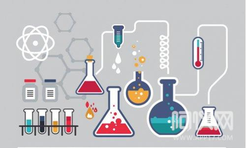 国家政策利好扶持下 原子荧光光谱法又添新标