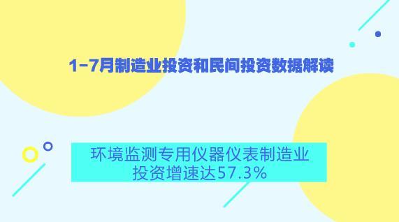 1-7月环境监测专用仪器仪表制造业投资增速高达57.3%