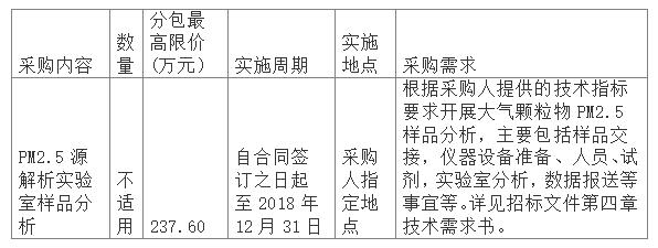 北京市环境保护监测中心1780万采购项目