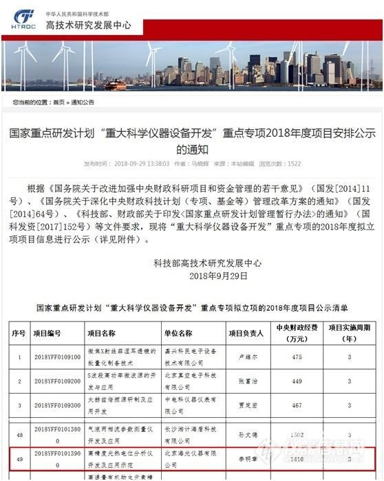 """海光公司牽頭負責""""高精度光熱電位分析儀開發及應用示范"""""""