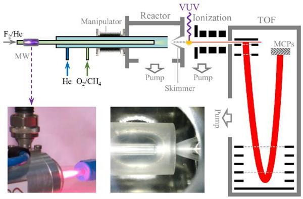 安光所真空紫外光电离质谱技术及应用研究获重要进展