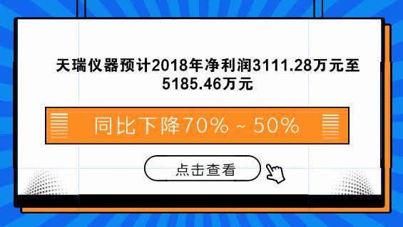 天瑞仪器预计2018年净利润3111.28万至5185.46万