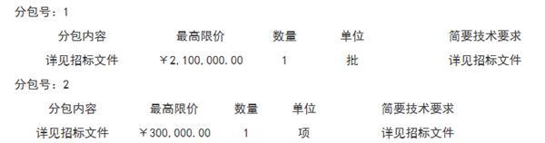 斥资240万 重庆渝北区建设空气质量自动监测地面站
