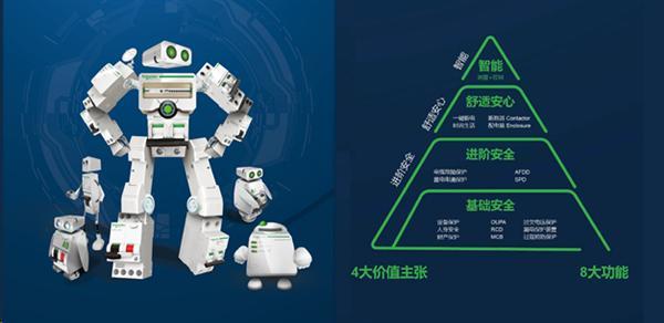 施耐德电气针对终端配电系统进行全面智能化升级