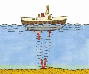由生态环境部主持 启用多种仪器对长江排污口进