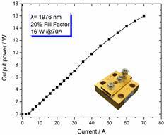 中科院半导体所锑化物半导体量子阱激光器研究获得重要进展