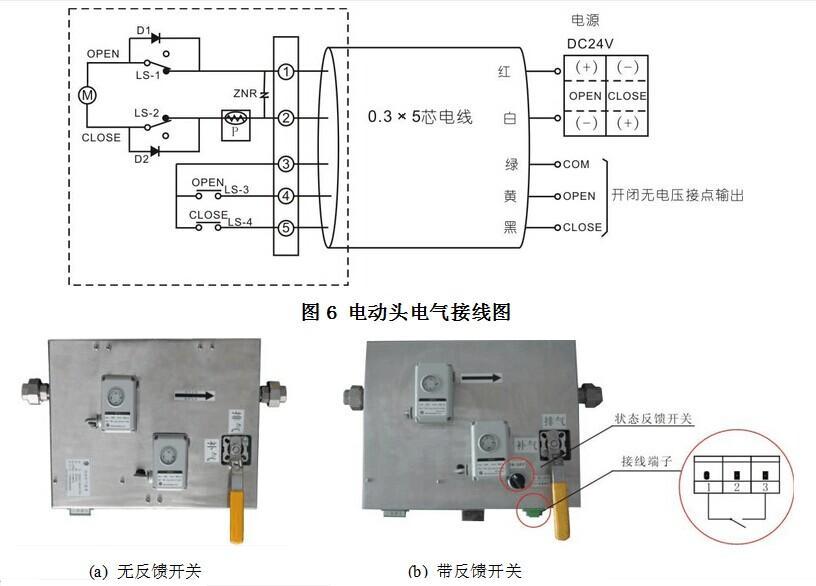 lsq型全自动自清洗滤水器 nzl型滤水器 dzfr-plc型光电电动刀闸控制