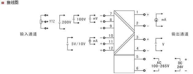 将工业现场的直流电压,电流或远传电阻信号转换成所需信号,经