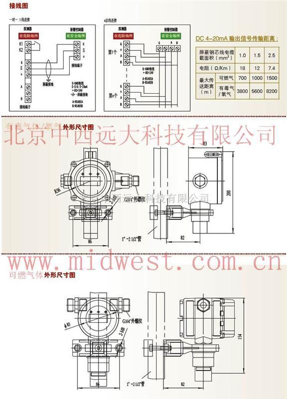 可燃气体探测器(测甲烷)ht8qtb-3(l)
