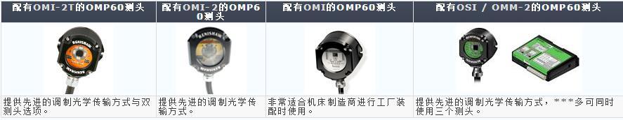 雷尼绍OMP60资料图.jpg
