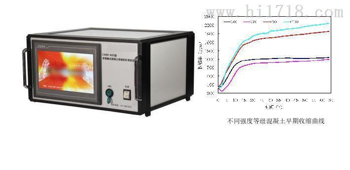 非接触式混凝土收缩变形测定仪 型号:JYJC-CABR-NES库号:M356518