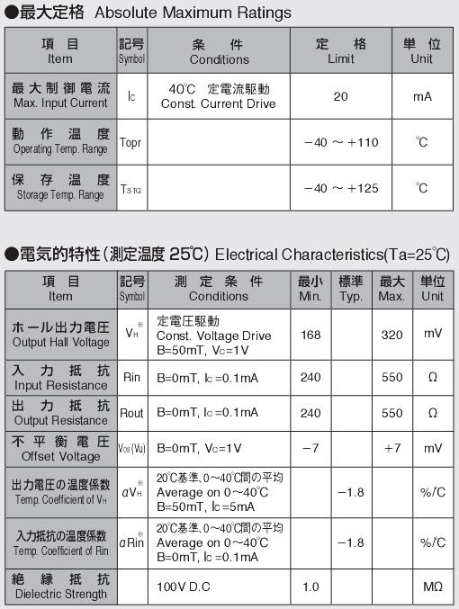 akm正品四脚线性霍尔传感器hw-300b