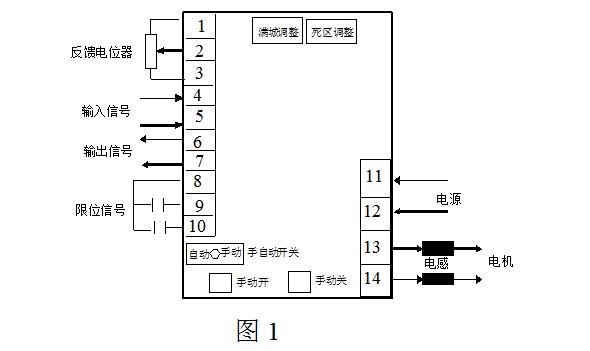sg-1m整体电子模块,输入4-20ma,输出4-20ma,电压220v