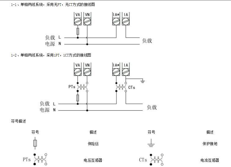 虹润推出nhr-3200系列交流电压/电流表