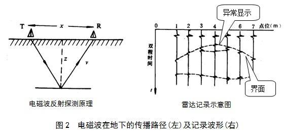 电路 电路图 电子 原理图 564_268
