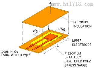 低价供应美国Dynasen公司PVDF压电薄膜压力传感器PVF 2-11-0.125-EK