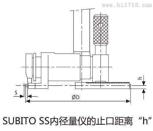Schwenk SUBITO SS/SSV盲孔内径量仪