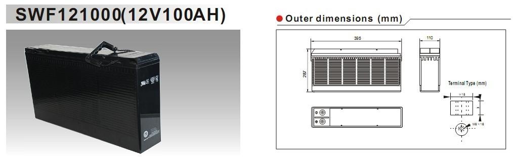 法国朗恩德姆电池朗恩德姆蓄电池型号,价格尺寸实物图片--官网法国朗恩德姆电池朗恩德姆蓄电池型号,价格尺寸实物图片--官网必须经过最严密之容量侦测。北京索瑞森科技有限公司 阀控式密封铅酸蓄电池专业销售企业,若您对我们的产品感兴趣,欢迎来人来电垂询洽谈交易! 1、蓄电池采用铅钙六元合金板栅,涂膏成型的电极板,使得蓄电池大容量,长寿命; 2、铅锡多元合金集流排,使得蓄电池内阻小,耐腐蚀,能经受长期浮充使用; 3、蓄电池采用先进的AGM隔板,金属吸收电解质,不留游离液体,顺利完成气体阴极吸收,可任意位置放置使用;