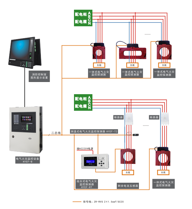 > 电气火灾监控系统厂家     电气火灾监控系统设置在消防控制室,由