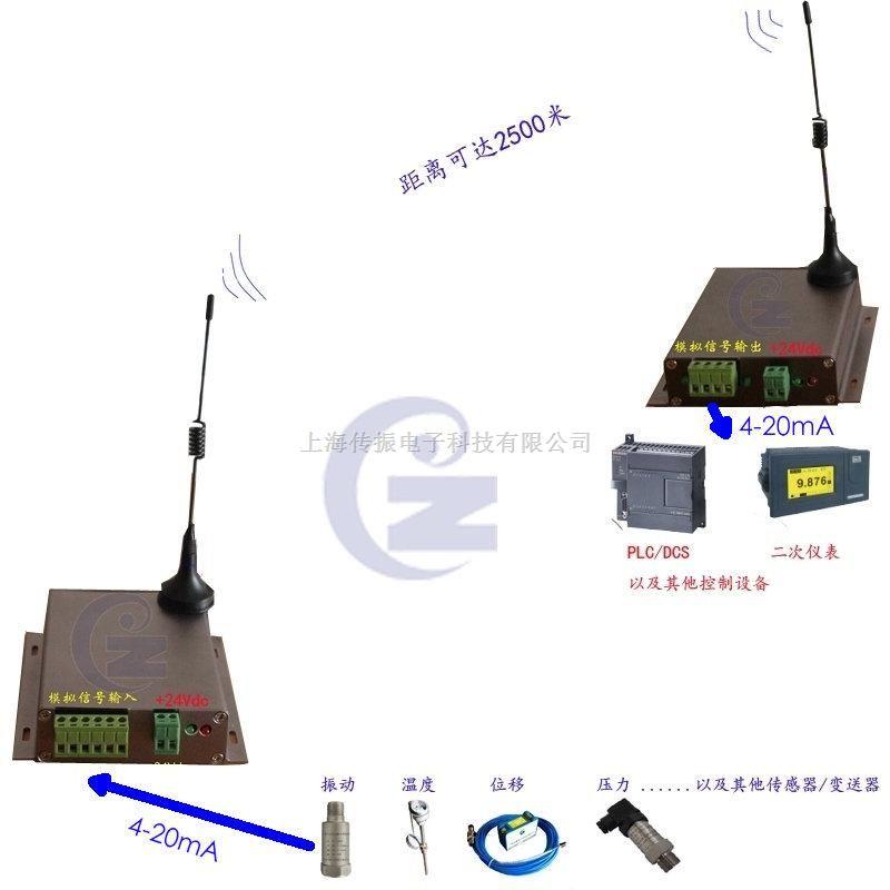 远距离模拟量无线传输模块