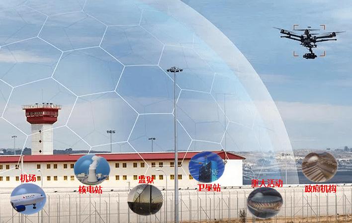 无人机监测系统RSA-9000X全新Polife