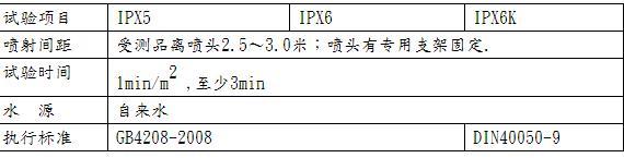 强冲水图片3.png