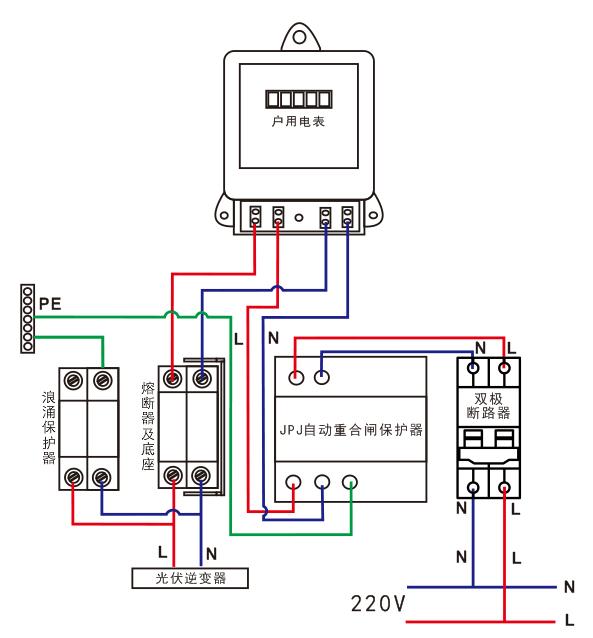 光伏并网专用低压断路器