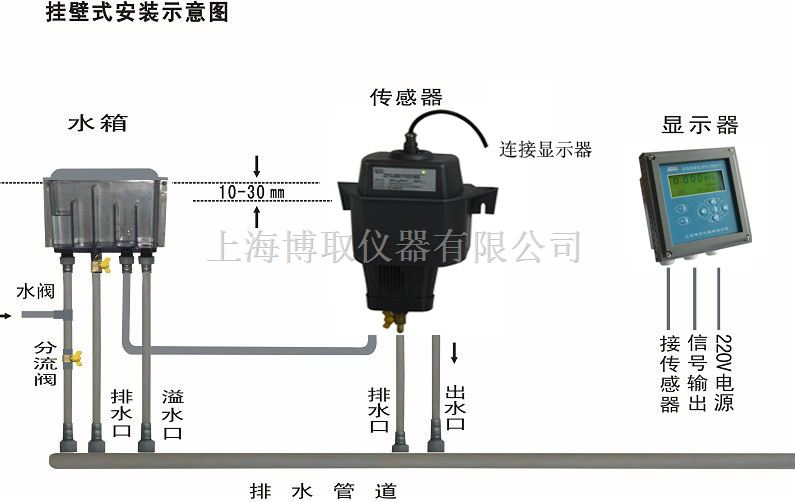 0-10NTU浊度分析仪ZDYG-2088Y/T,新疆自来水厂测低量程0.1NTU浊度监测仪