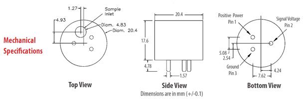 仪器仪表网 供应 传感器 气体/气敏/烟雾传感器 > 【高量程】美国