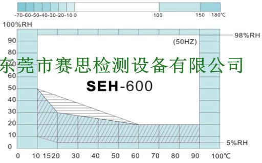 恒温恒湿箱标准温湿度表.jpg