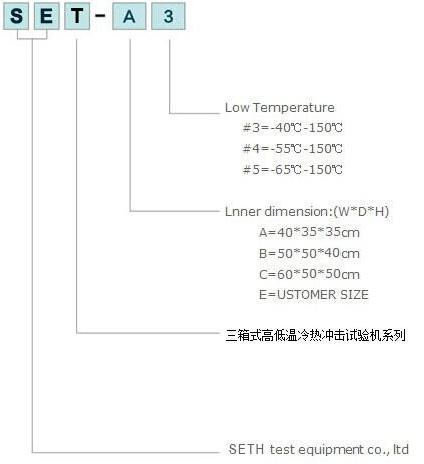 温度冲击箱三箱选型图.png