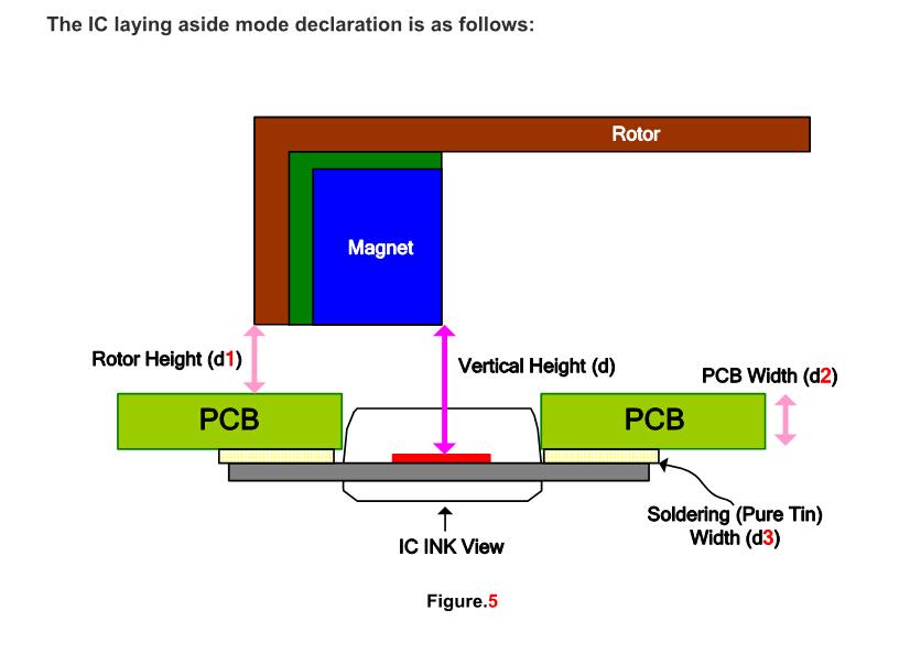 产品中心 > 直流风扇电机fd1251,12v单线圈台湾  内置高灵敏度霍尔