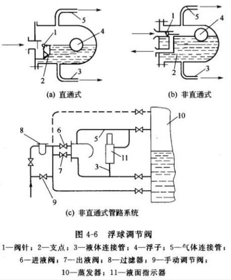 电路 电路图 电子 原理图 458_555