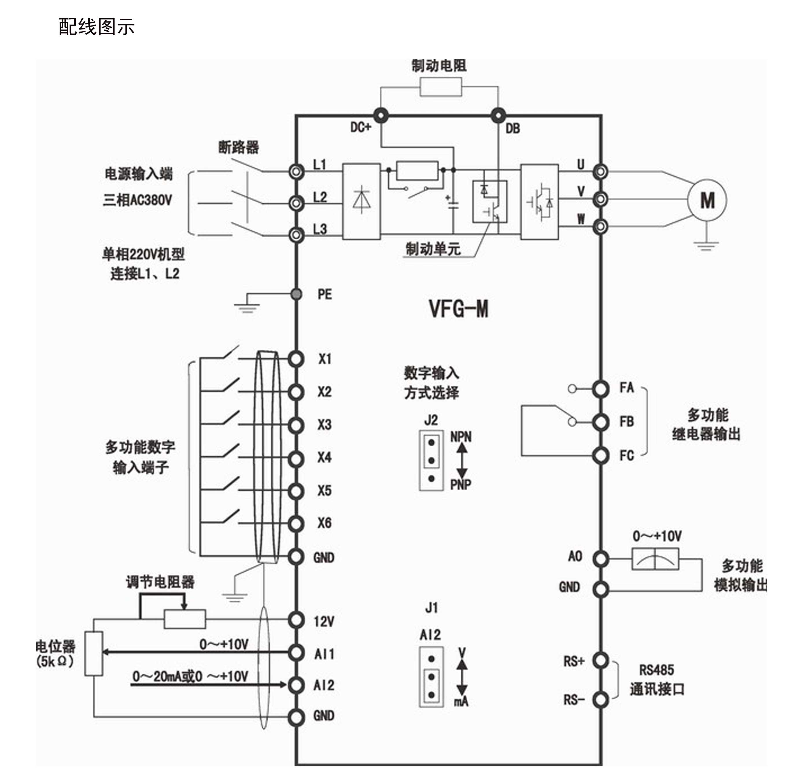 本系列采高效率散热设计,可并排安装,搭配铝轨安装,更节省空间,内置市场应用最广泛的功能,提供业界更多 应用的选择。 产品特色:  输出频率0.1~600Hz  3点任意 V/F 曲线  内置PID回授控制  RFI-switch 应用于非接地电源系统  内置EMI 滤波器 (230V 1 phase and 460V 3 phase机种)  采用RS-485通信界面(RJ-45),标准Modbus通讯协议  多样化通讯模块,支持多种通讯协议,如Profibus,DeviceNet,LonWo